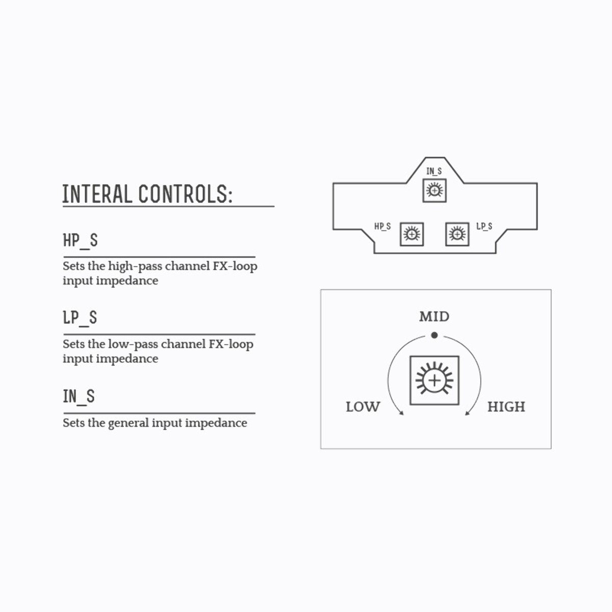 ZERO GLIDE NUT GIBSON SLOTTED