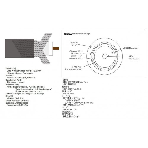 SOURCE AUDIO SA263 COLLIDER DELAY+REVERB