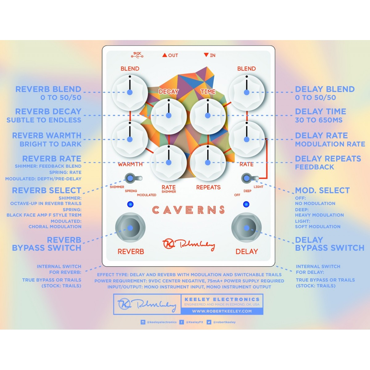 Pedaltrain Hideaway Backpack Pt-npl-psc-x
